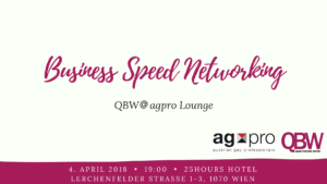 Business Speed Networking @ 25hours Hotels
